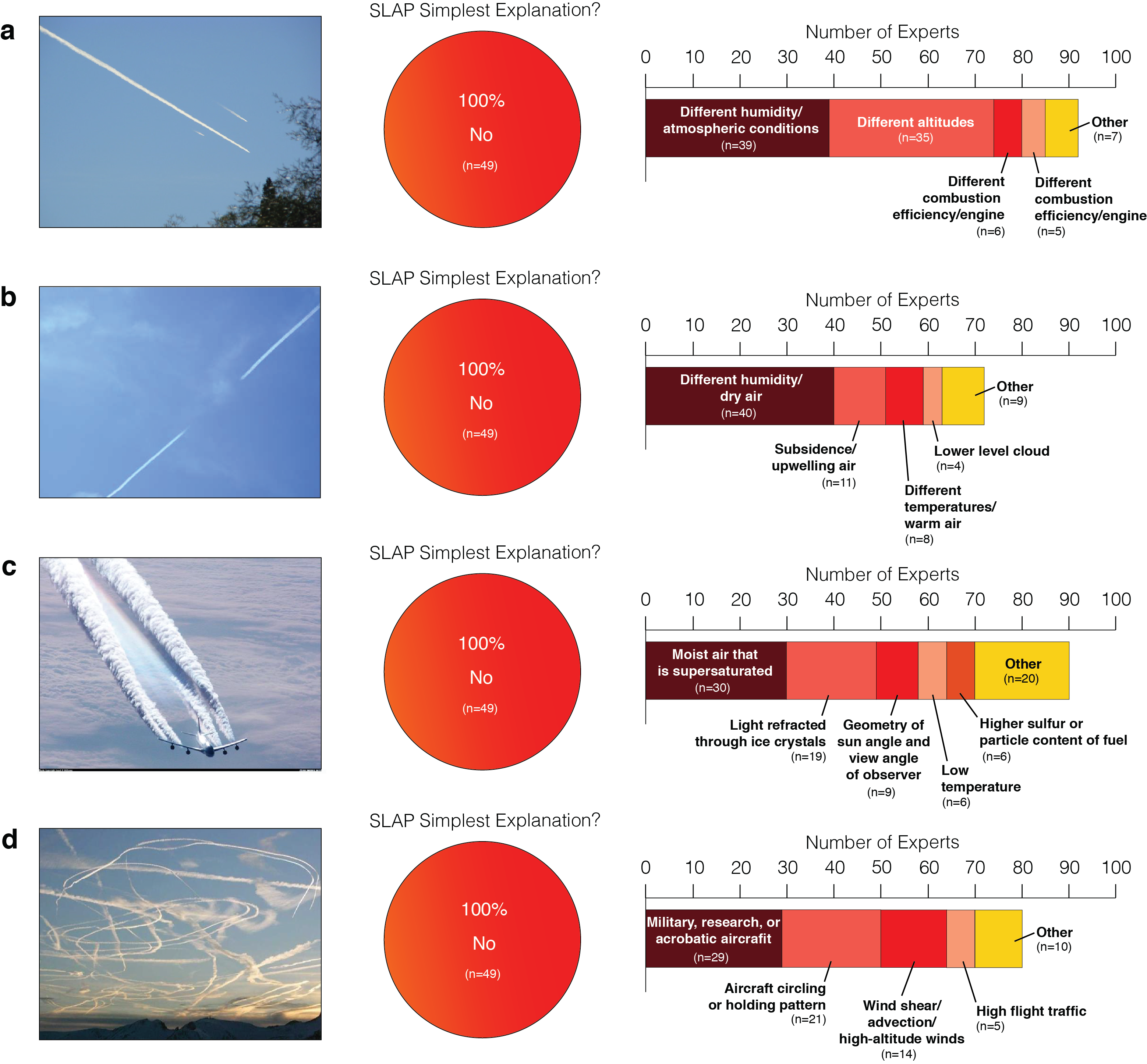 Atmospheric scientists say no chemtrails earth earthsky view larger nvjuhfo Gallery